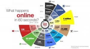 online infographic